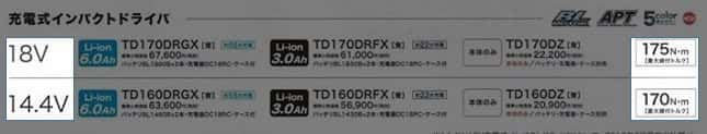 TD170()