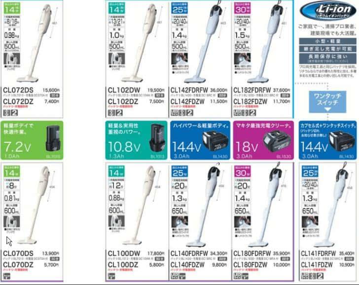 【マキタ】電動工具メーカーが販売しているコードレス家電まとめ【日立工機】