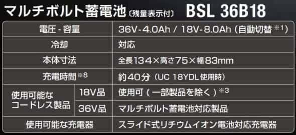 BSL36B18スペック