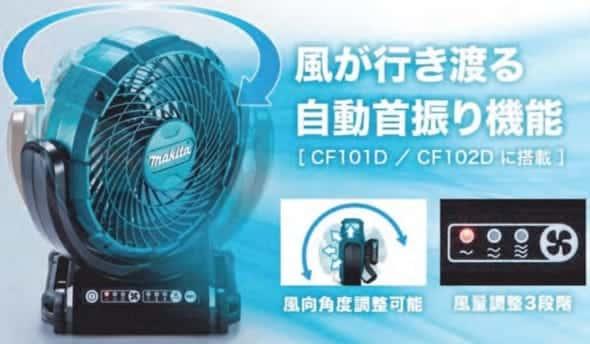 CF101D
