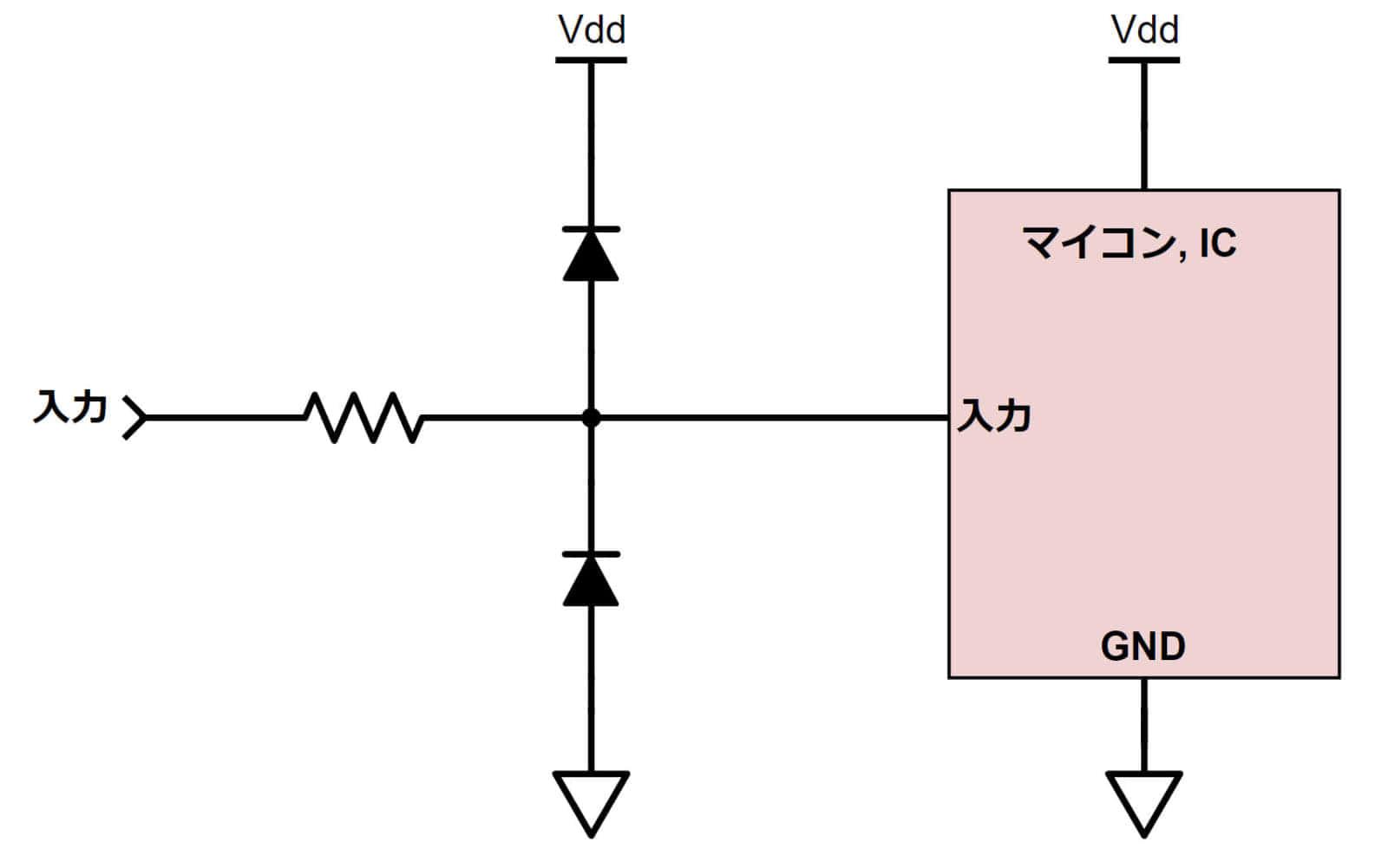 過電圧や静電気から回路を保護する【逆引き回路設計】