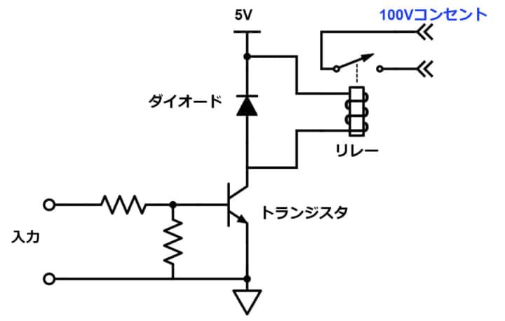 100Vの電源ON/OFFを制御する【逆引き回路設計】