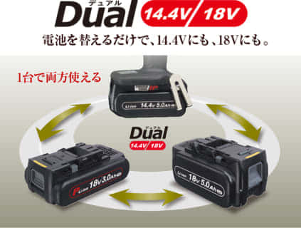 14.4Vの電動工具に18Vバッテリーを接続するとどうなるか