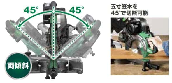 165mmコードレス卓上スライド丸のこ「C3606DRB」 傾斜切断