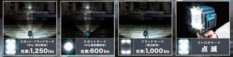 マキタ 充電式ライト ML812 光量比較