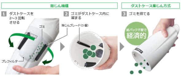 HiKOKI 日立工機 掃除機 ダストボックス