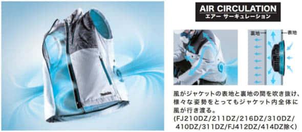 マキタ 空調服 FV410DZ FJ419DZ エアーサーキュレーション