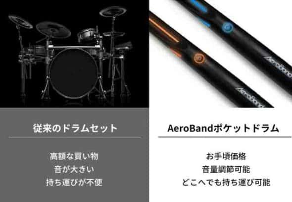 AeroBand 電子ドラム比較