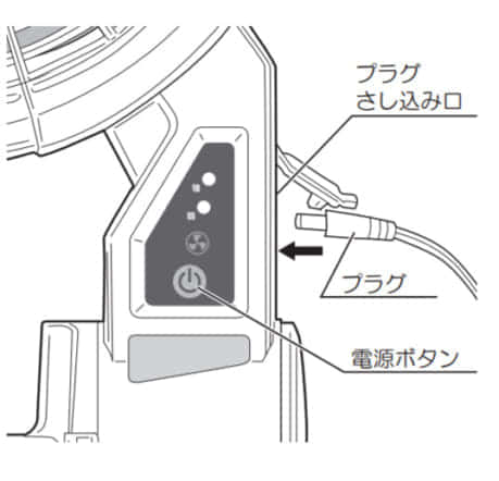 京セラインダストリアルツールズ 充電式ファンDF180