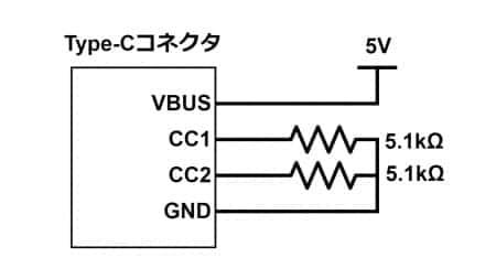 Type-C CurrentでUSB Type-Cから電源を取り出す【逆引き回路設計】