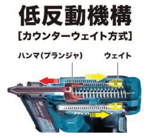 FN001G マキタ40Vmax 仕上釘打機