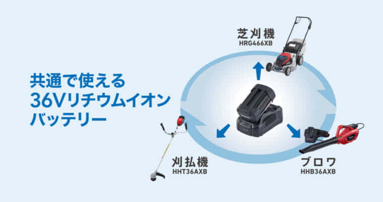 ホンダ 充電式リチウムイオンバッテリーの造園機器シリーズを発売